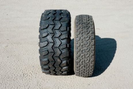 Which is better, wide or narrow tire?